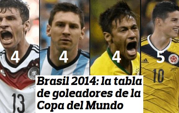 James es el líder goleador del Mundial Brasil 2014