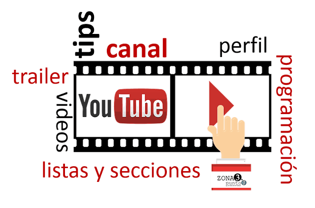 5_tips_para_YouTube