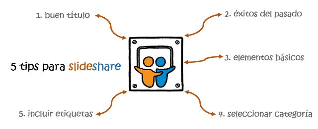 5_tips_para_slideshare
