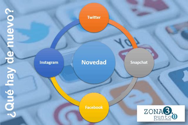 Que_hay_de_nuevo_en_las_redes_sociales