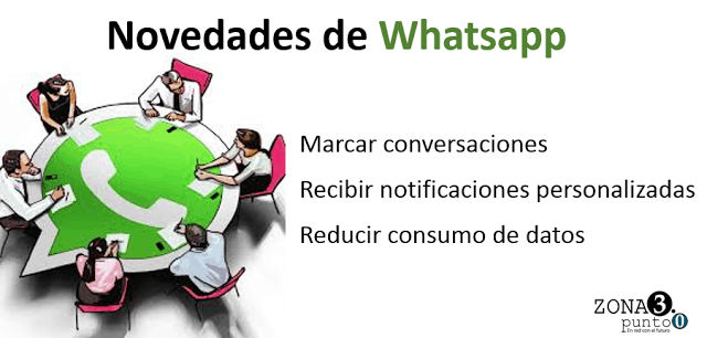 Novedades_de_Whatsapp