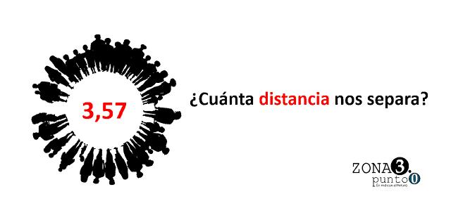 Cuanta_distancia_nos_separa