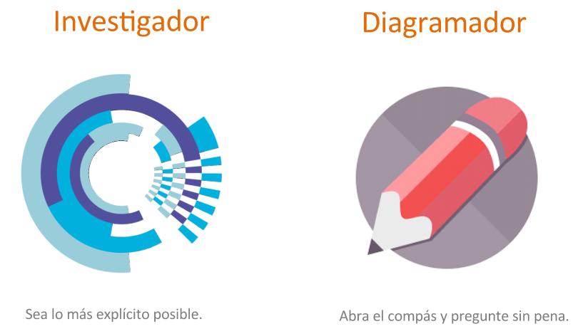 Investigador_y_diagramador_poster_cientificos