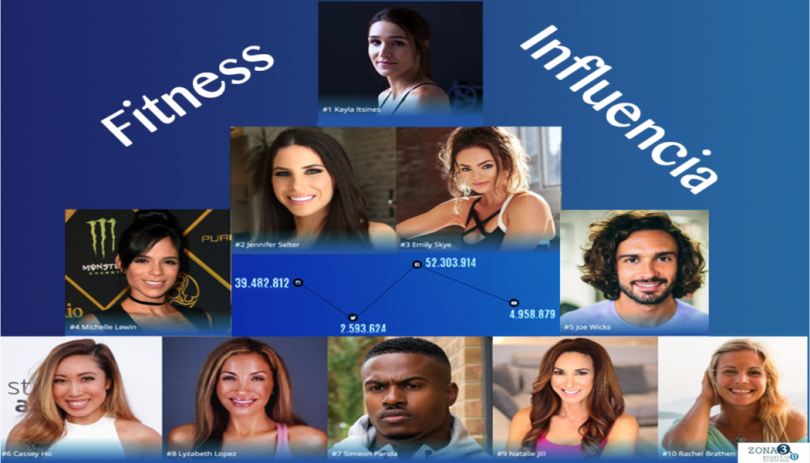 Fitness Forbes 1050 x 600